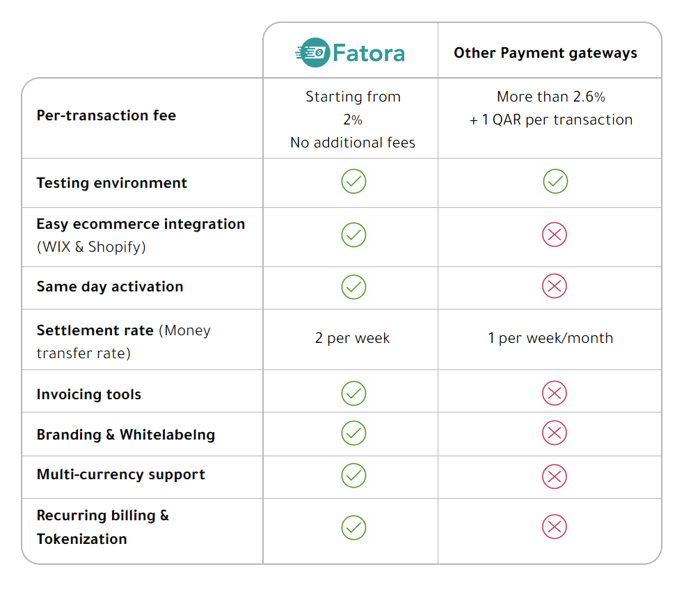the best payment gateway